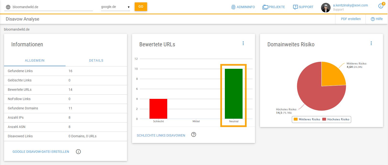 Screenshot der XOVI Disavow-Analyse mit Verteilung der Backlinks nach Qualität