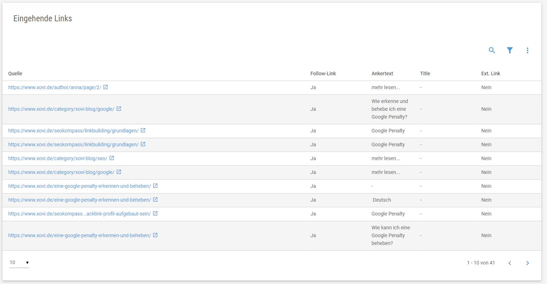 Die Liste der ausgehenden Link in der URL Detailanalyse der XOVI Suite