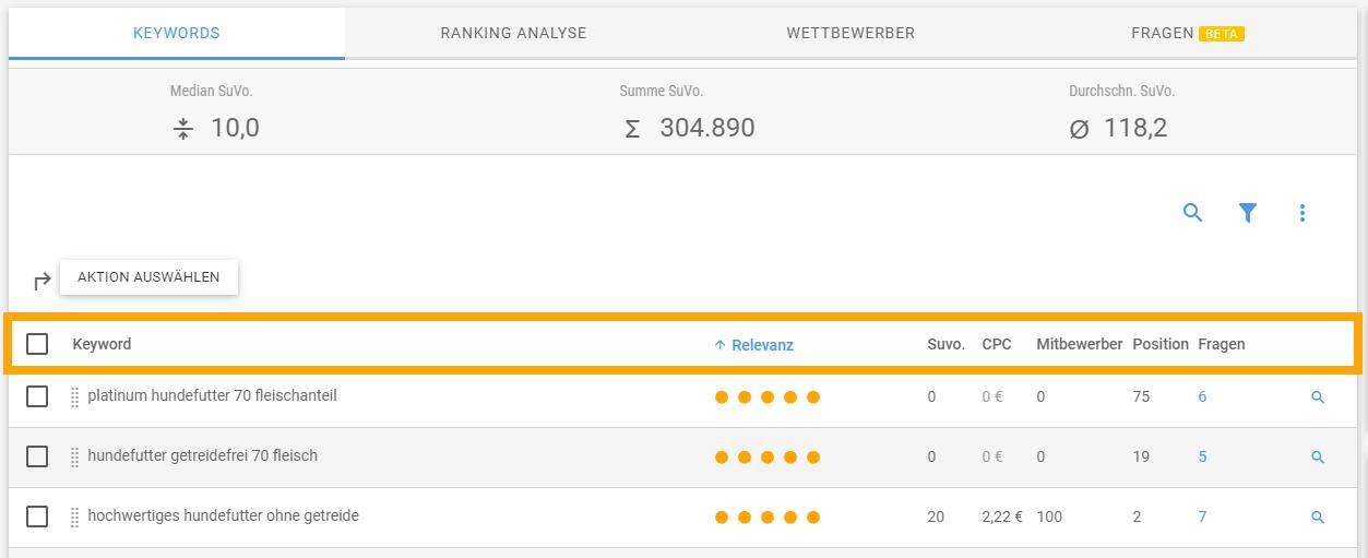 Screenshot der Keyword-Analyse mit hervorgehobenen Keyword-Kpi
