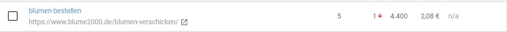 Screenshot des überwachten Keywords Blumen bestellen mit Rankingveränderung