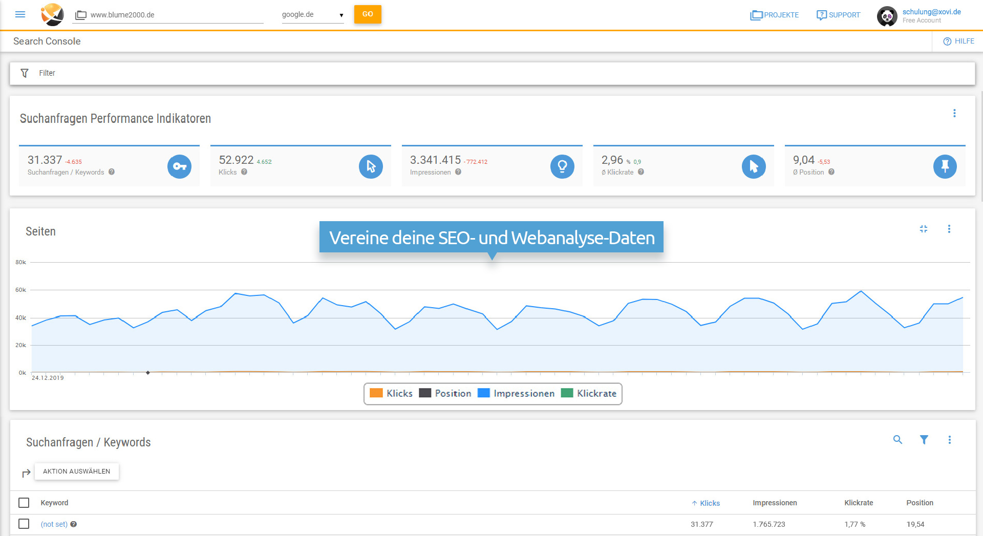 Das Search Analytics Tool
