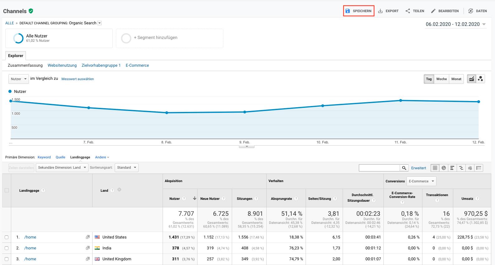 Screenshot Google Analytics: Berichte speichern