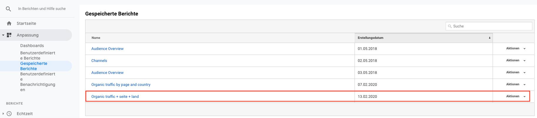 Screenshot Google Analytics: Liste der gespeicherten Berichte