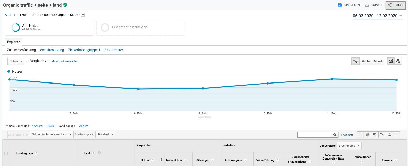 Screenshot: Automatisierte Berichte erstellen in Google Analytics