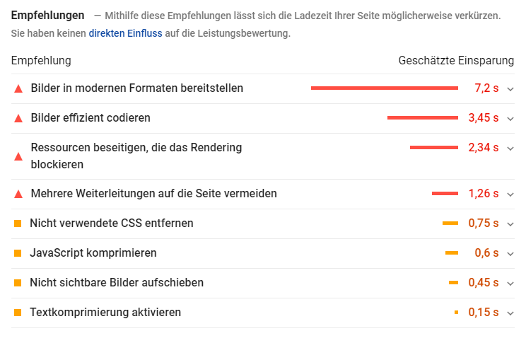 google pagespeed insights empfehlungen