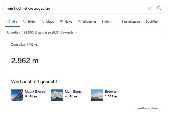 Screenshot des Know Simple Graphs zur Zugspitze