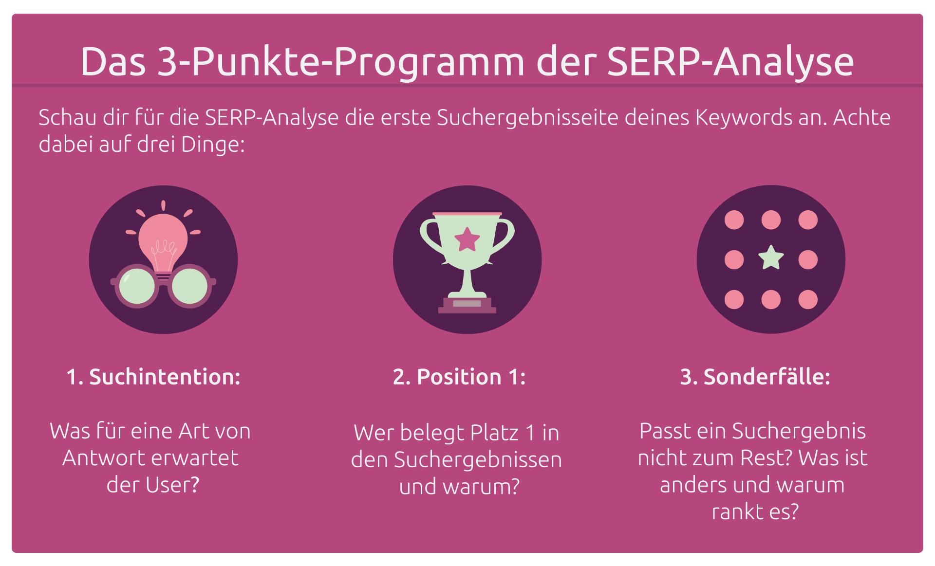 SERP-Analyse: Suchintention identifizieren, Position 1 analysieren und vergleichen, Sonderfälle in den SERPs identifizieren und analysieren