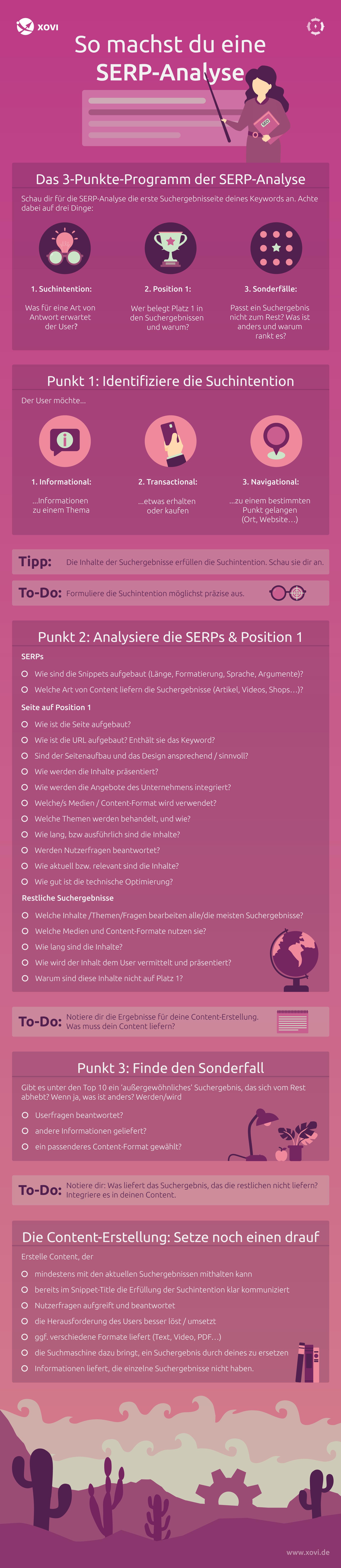 Anleitung für die SERP-Analyse