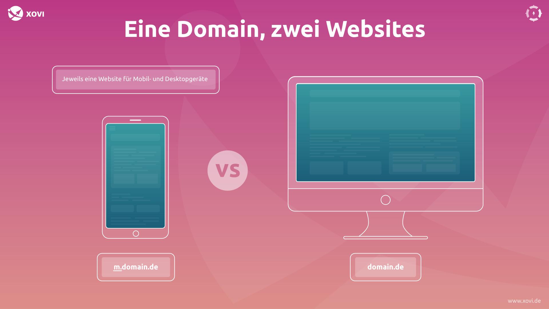 Infografik zwei Websites eine Domain