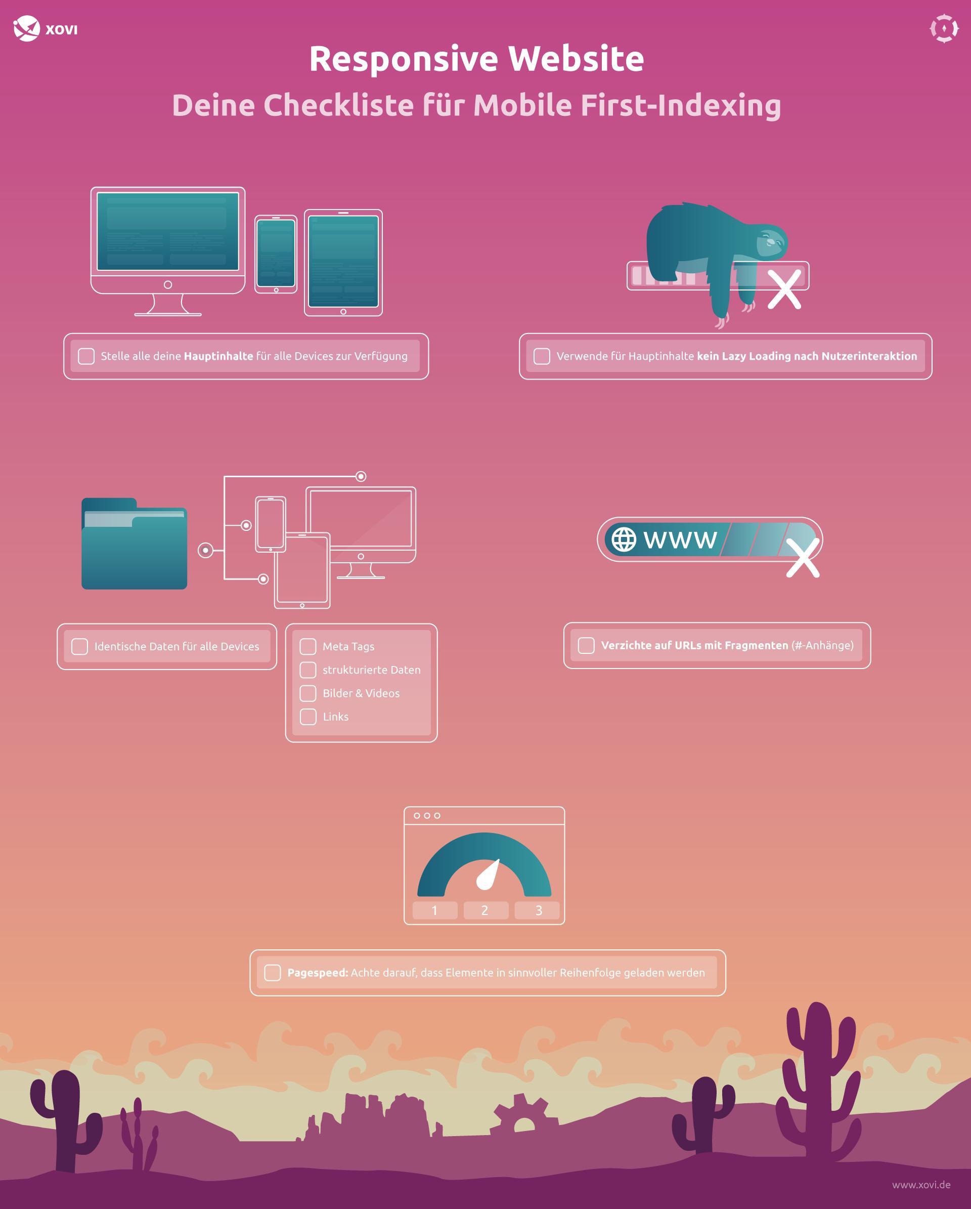 Mobile First Indexing Checkliste für responsive Websites