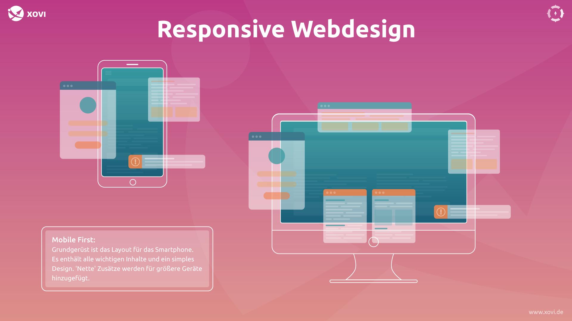 Infografik Responsive Websites