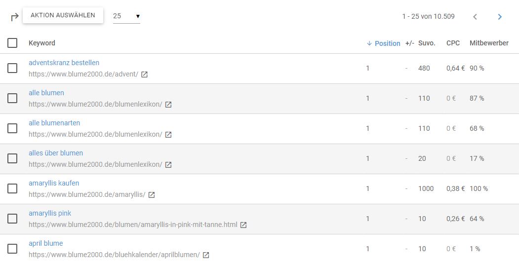 Screenshot der Keyword-Rankings in der XOVI Suite